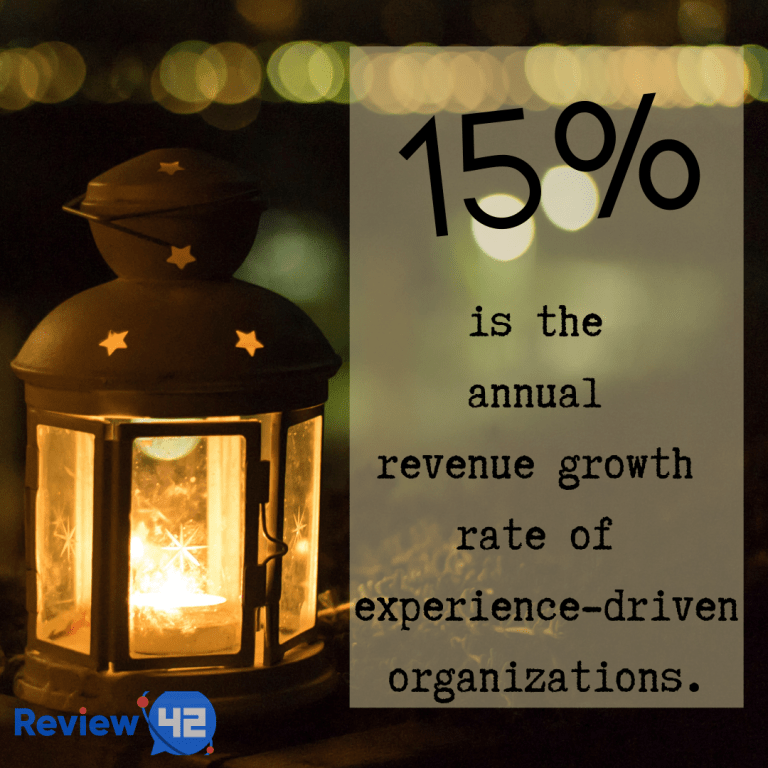 How Quality Customer Experience Can Increase Revenue