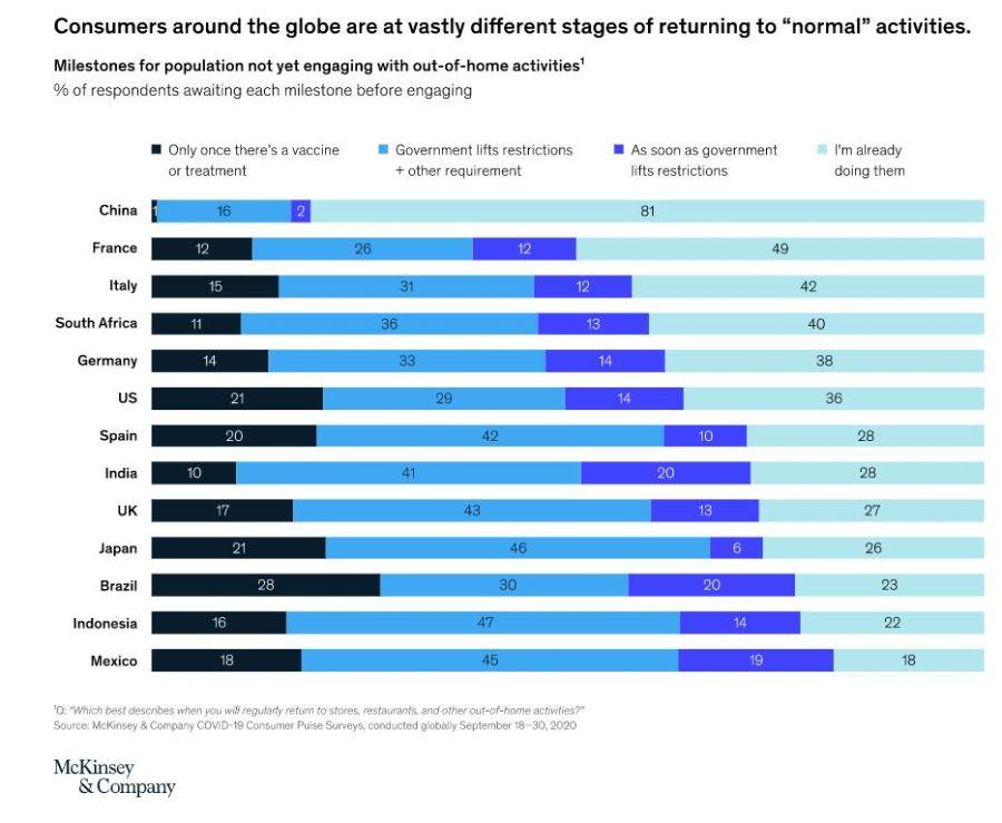 Emerging Worldwide Consumer Attitudes and Behavior