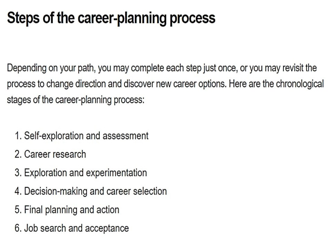 A Simple Career-Planning Process