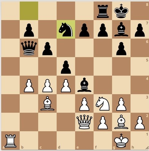 Rank and file chess