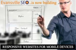 Responsive mobile website built on CMS platform