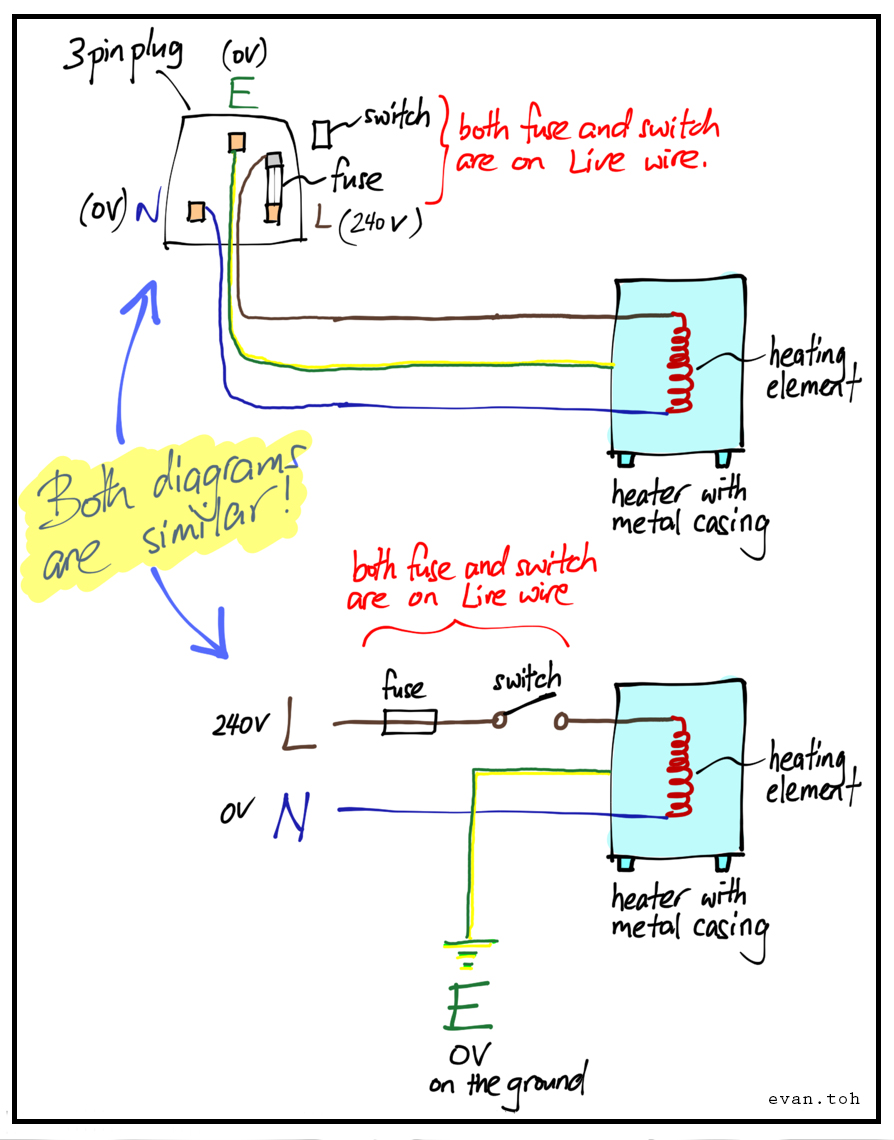 Wiring Diagram Fused Switch