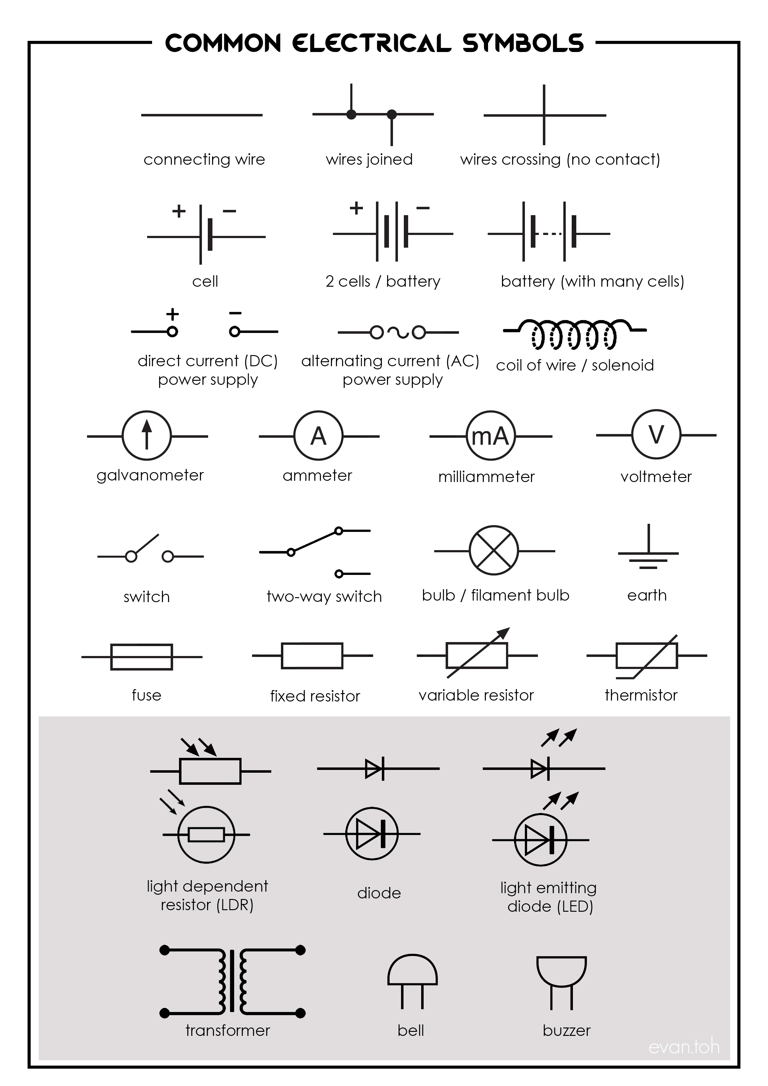 medium resolution of common electrical symbols evan u0027s spacedc wiring symbols 4