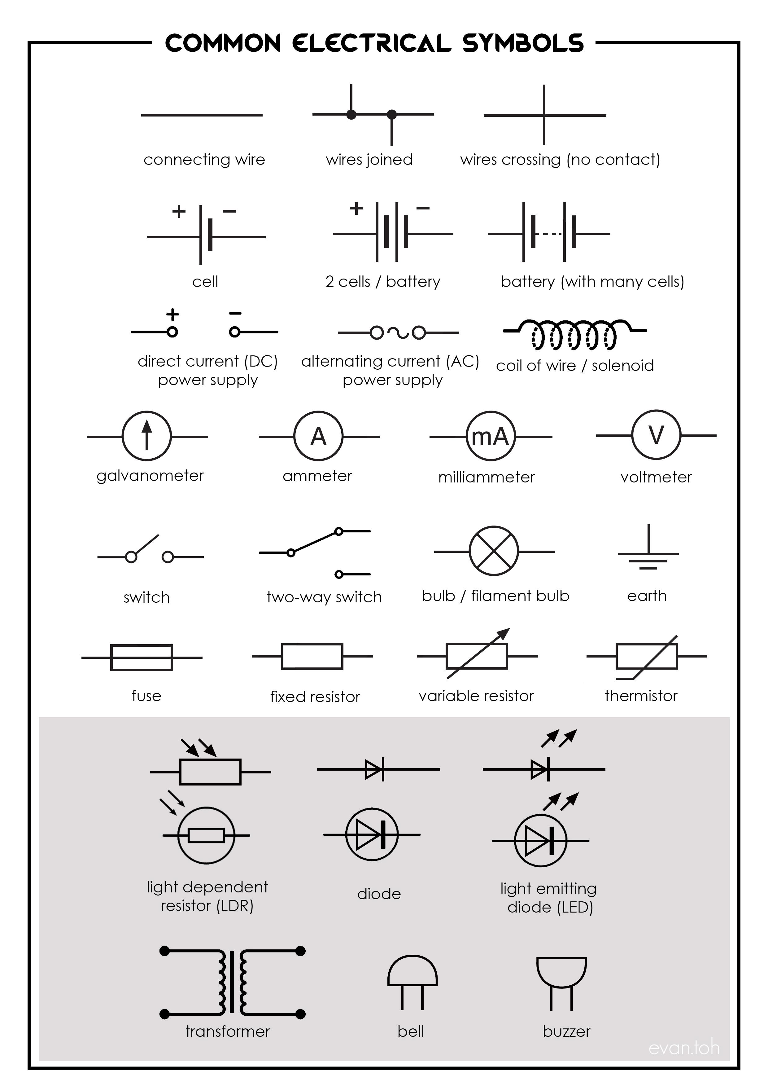 small resolution of common electrical symbols evan u0027s spacedc wiring symbols 4