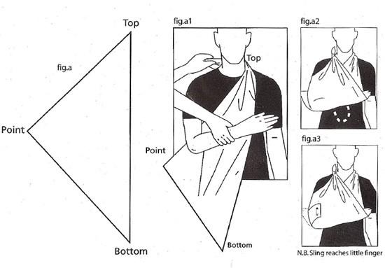 Triangular Bandage Arm Sling 90cm