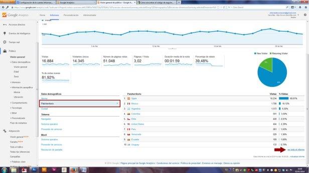 Google Analytics para Community Managers desde cero