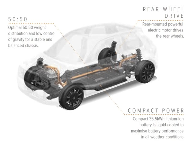 Honda e Advance Engine Performance