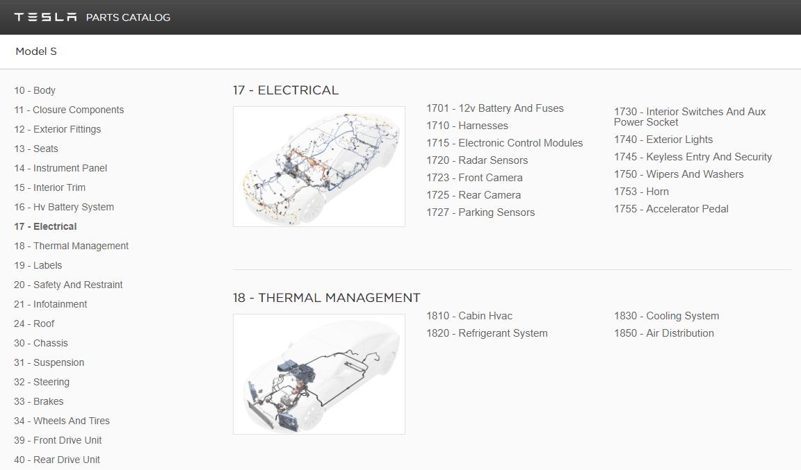 latest Tesla news - Parts Catalog