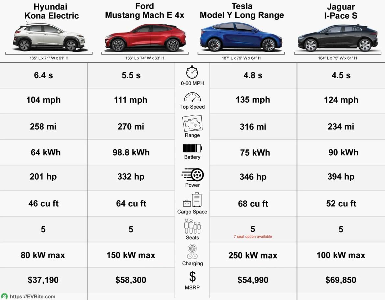 Tesla-Model-Y-Competitors