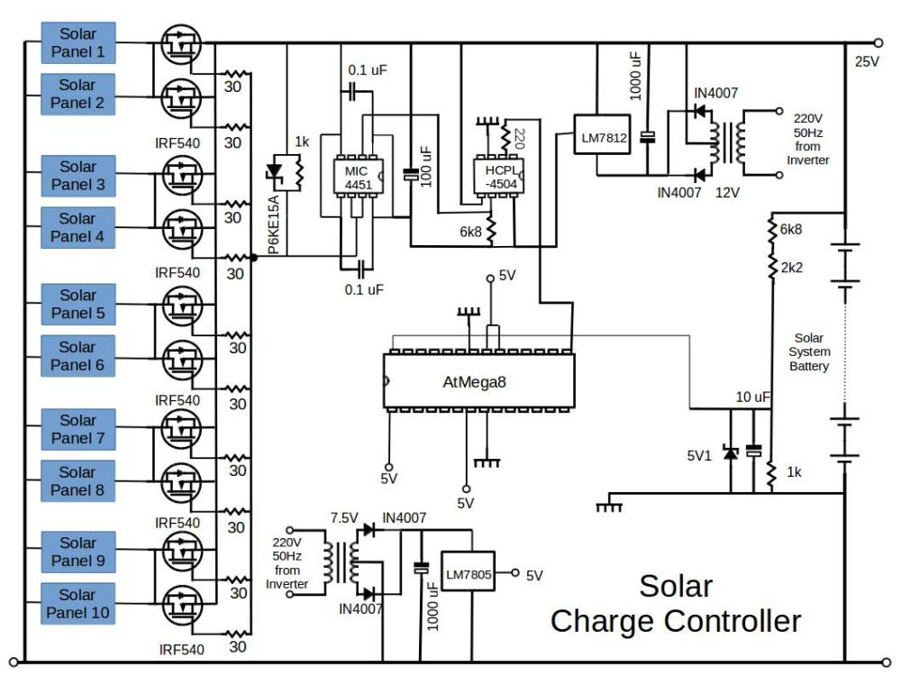 medium resolution of the circuit diagram of the solar panel system charge controller is shown in the figure
