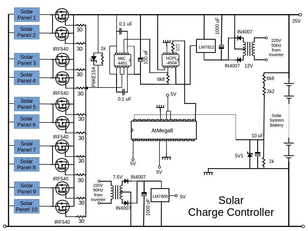 hight resolution of the circuit diagram of the solar panel system charge controller is shown in the figure