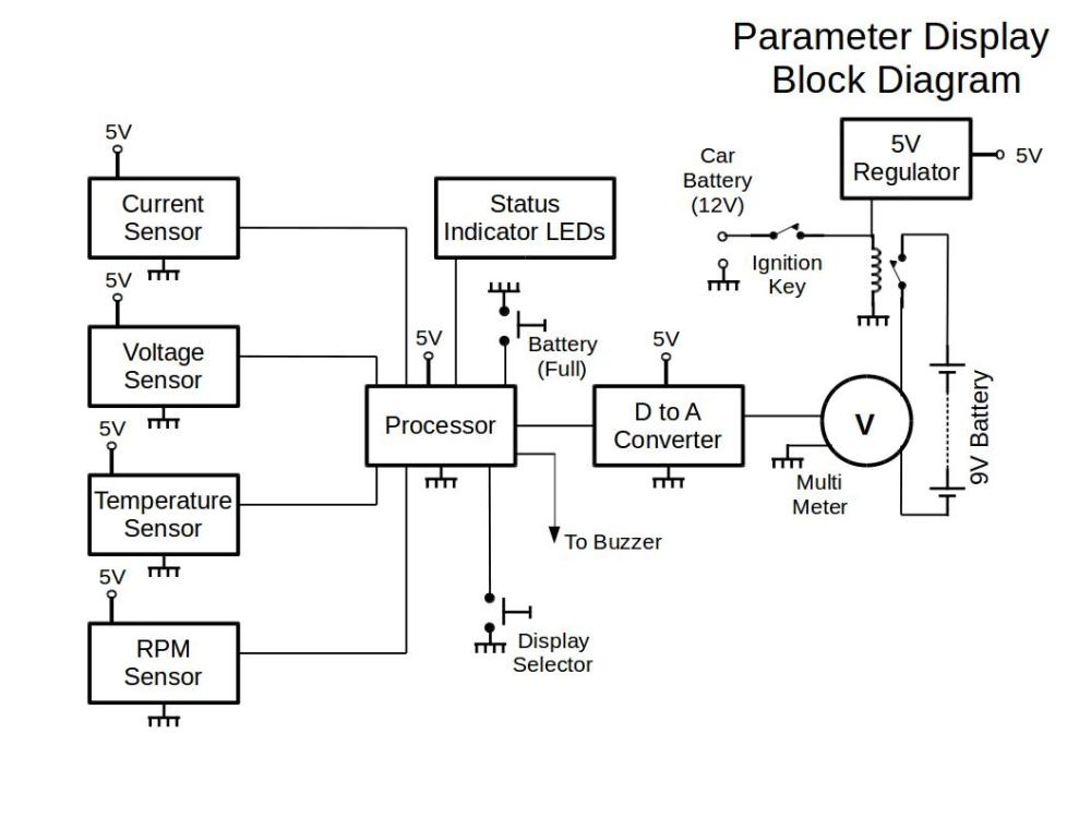 medium resolution of note that the multimeter has a built in battery and it is switched on with the aid of a relay when the ignition switch is on