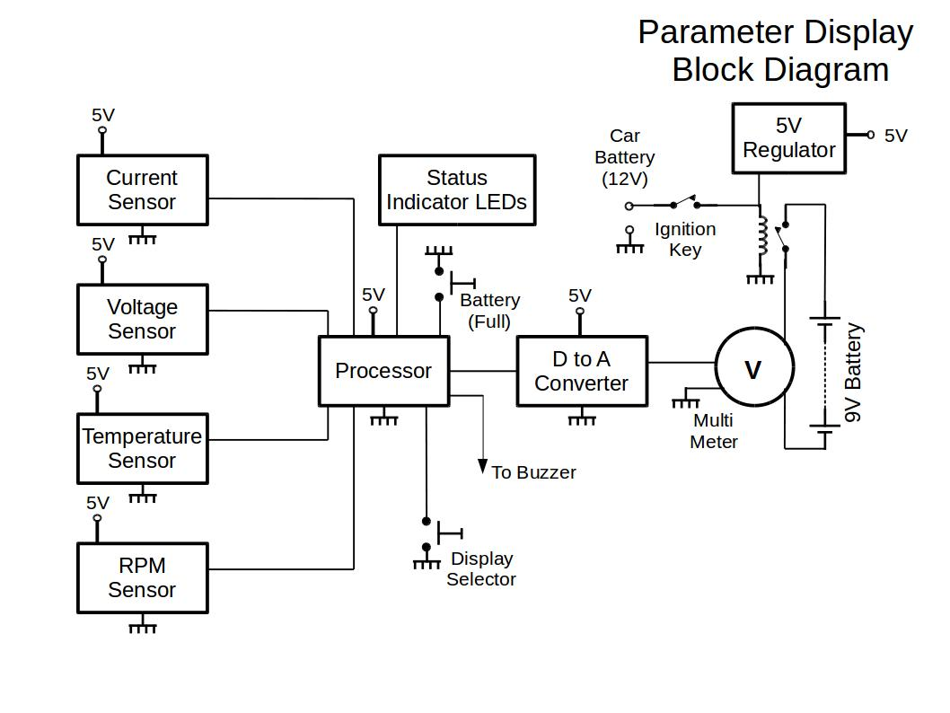 hight resolution of note that the multimeter has a built in battery and it is switched on with the aid of a relay when the ignition switch is on