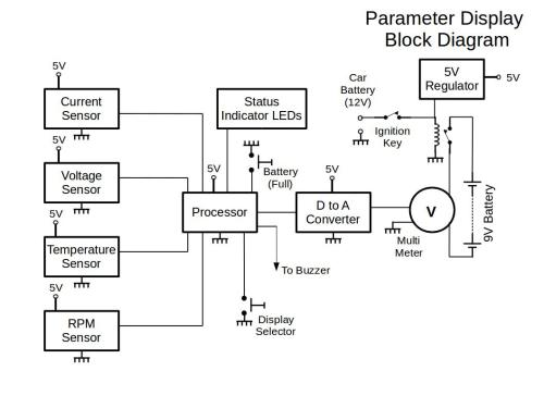 small resolution of note that the multimeter has a built in battery and it is switched on with the aid of a relay when the ignition switch is on