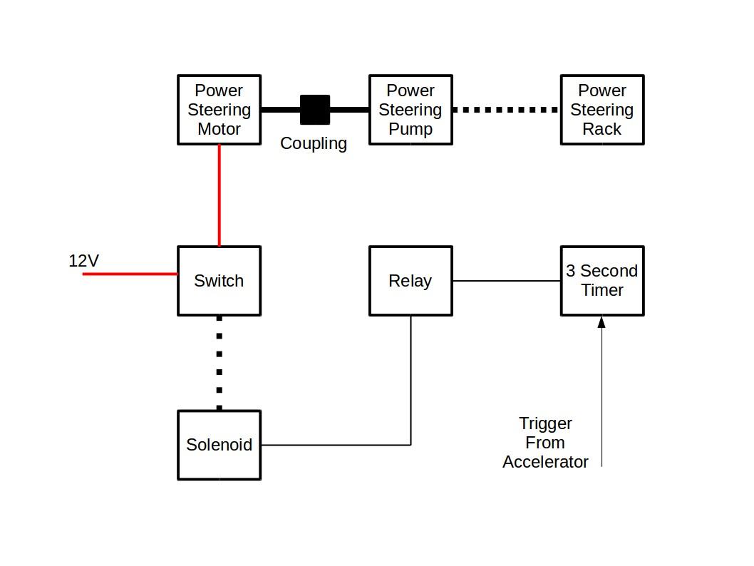 block diagram of solar energy fibromyalgia pain home power inverter wiring
