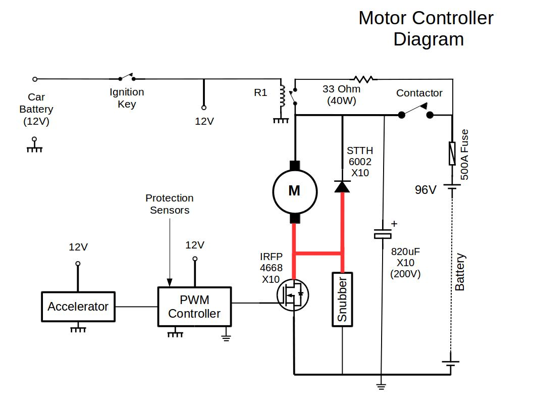 Ev Motor Controller Main Block Diagram