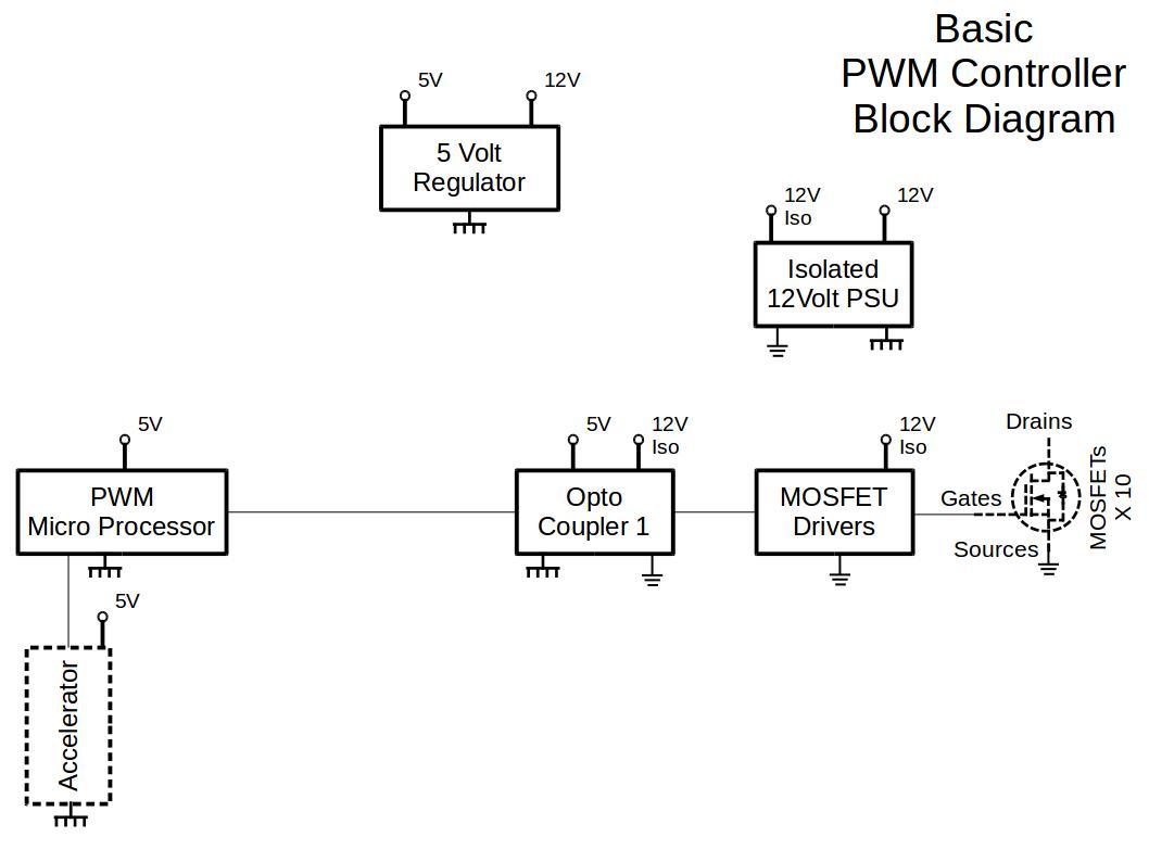 pwm solar charge controller circuit diagram wolo dixie horn wiring block diy ev in rsadiy rsa