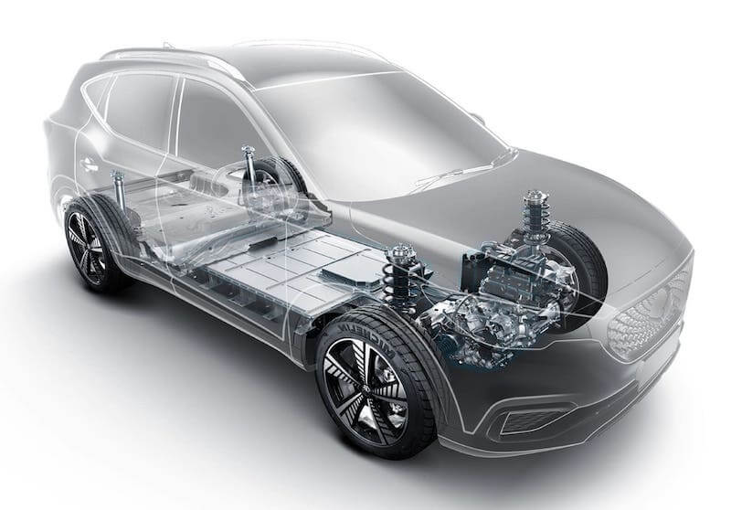MG ZS Electric SUV price in India