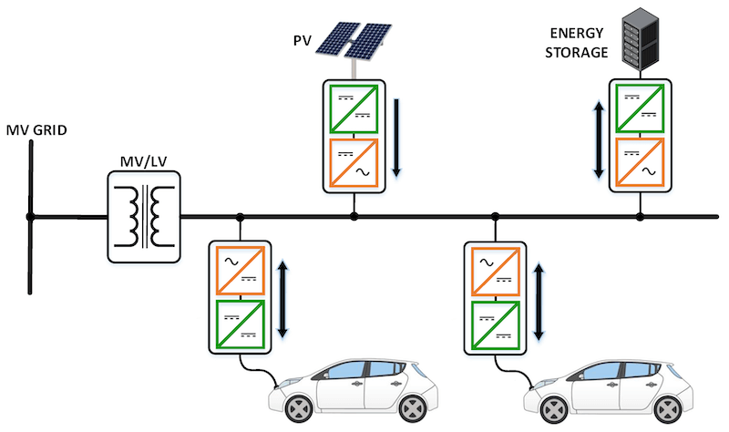 Structure of Ultra-Fast Charging Station of Electric Car