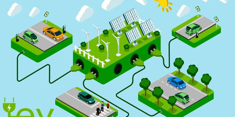 Worldwide Use of Electric Vehicles & its Adoption
