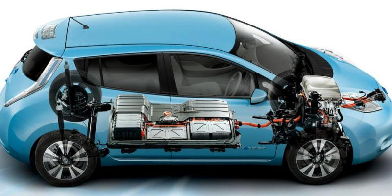 Types of Batteries in Electric Car & its Parameters
