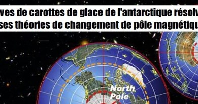 Les archives de carottes de glace de l'antarctique résolvent les diverses théories de changement de pôle magnétique