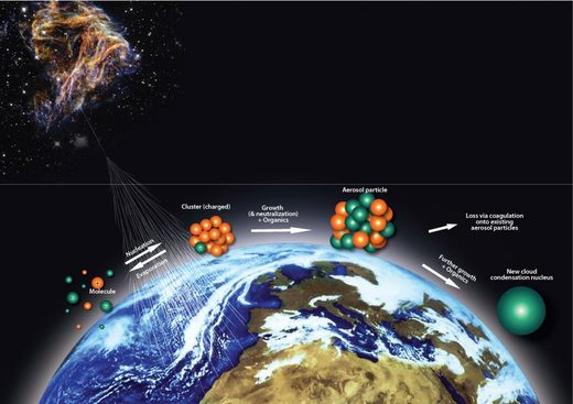 cosmic_ray_cloud_formation_cer