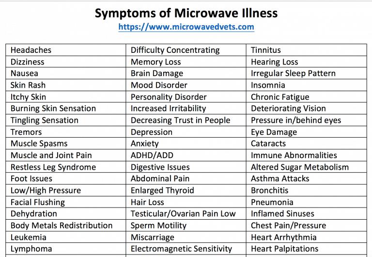 Symptoms-of-EMF-microwave-illness