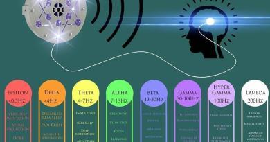 LA PANDORA STAR : La méditation facilitée par la technologie de la lumière ! S'endormir facilement, se relaxer, se concentrer…