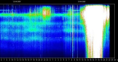 Énorme pic de la fréquence de Schumann aujourd'hui : les 140 Hz sont frôlés !!
