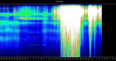 Pics en cours sur les fréquences de la résonance de Schumann