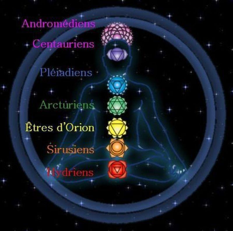 ob_b64f12_chakras-galactiques