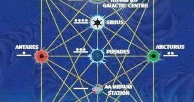 Secrets de nos origines Galactiques