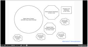 Digital Fellows Program Slides