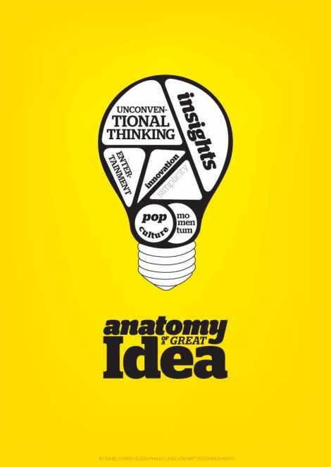 the-anatomy-of-a-great-idea-yellow1