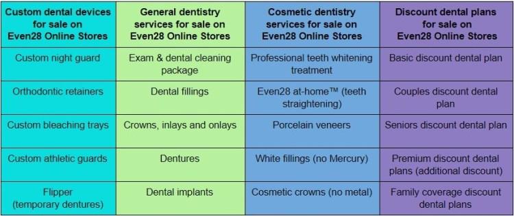 Even28-online-store-list-dental-services