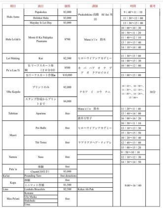 ワークショップ2 - 墨田ジョージ・ホロカイ・レイ・アロハ・フェスティバル2019