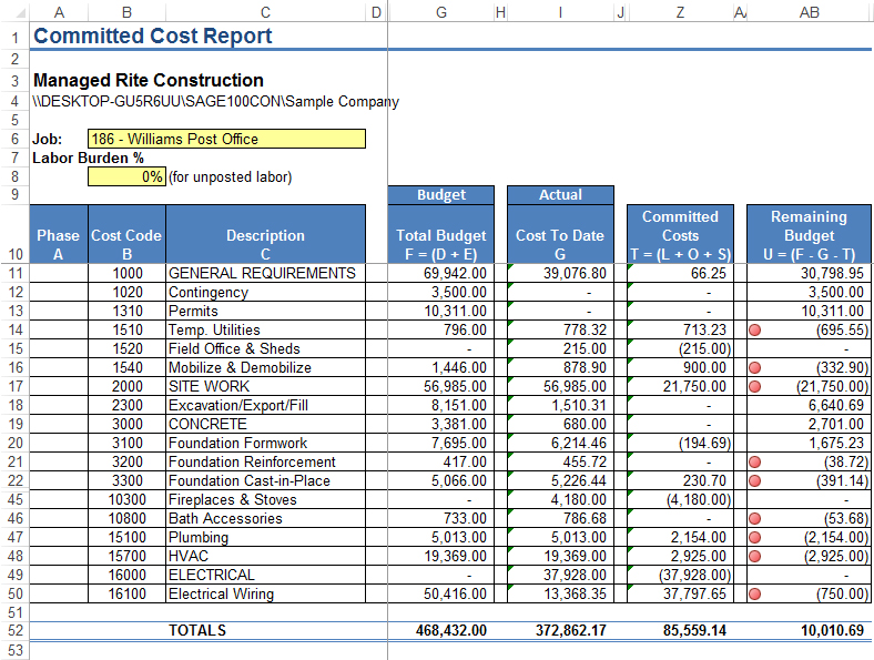 Committed Cost Report  Event 1 Software Inc
