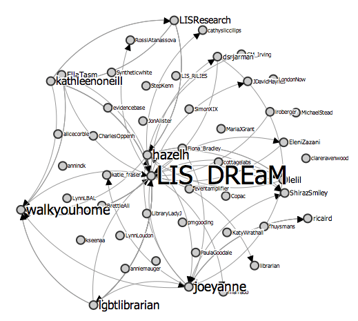 conversations on the #lis_dream3 hash tag