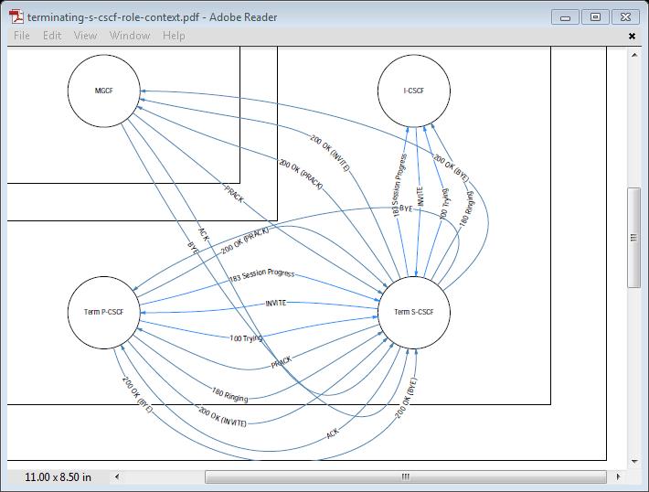 pstn call flow diagram 1972 chevy subscriber to ims telecom networking design