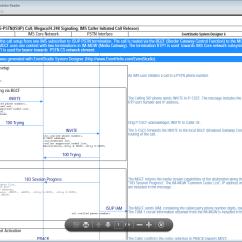 Pstn Call Flow Diagram Hella Light Wiring Ims Subscriber To Telecom