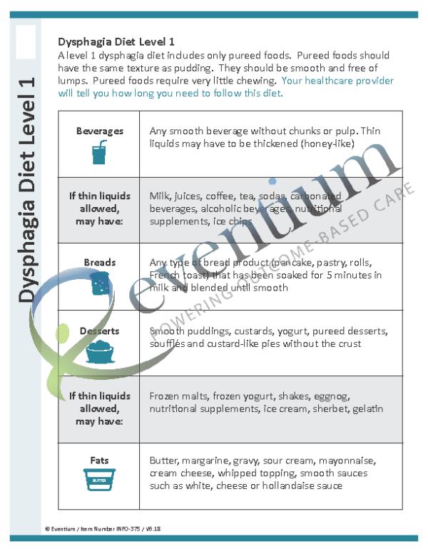 Dysphagia Diet Level 1   Eventium