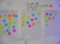 Visual thinking Design Thinking_2