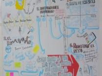 Visual thinking Design Thinking_4_