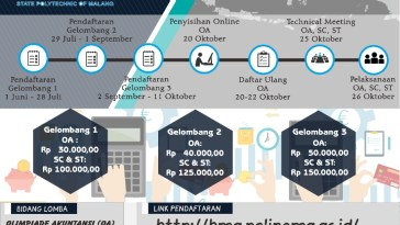 Accounting Skill and English Competition (ASEC) 2019