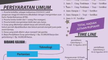 LOMBA ESSAY NASIONAL 6th CONFEST