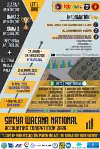 Satya Wacana National Accounting Competition 2020