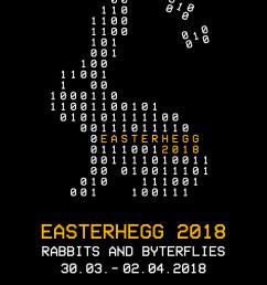 der easterhegg rabbits and byterflies findet dieses jahr in w rzburg im vogel convention center [ 1684 x 2384 Pixel ]