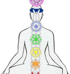 chakra balancing [ 800 x 1070 Pixel ]