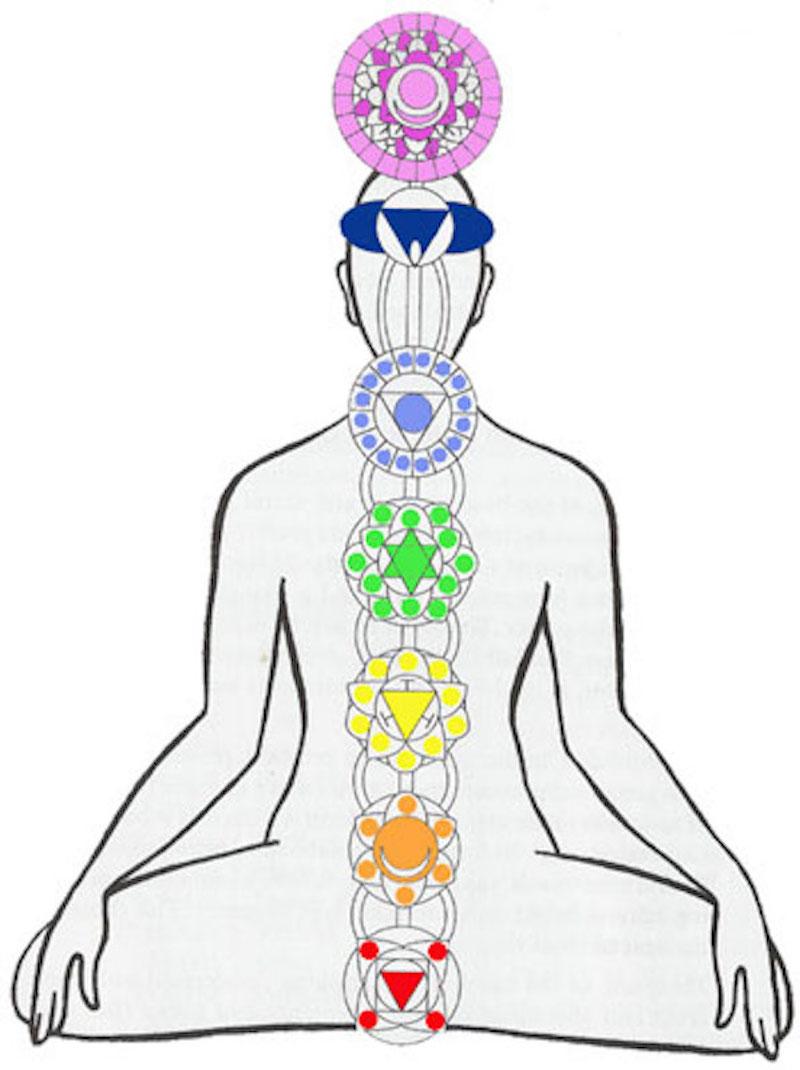 hight resolution of chakra balancing